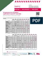 Trafic sur l'axe Orleans-Vierzon-Bourges-Nevers du 21 au 24 mai 2020