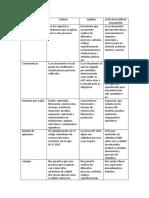actividad 1 tabla (Recuperado automáticamente).docx