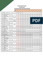 Revised_Quiz_DA schedule_Vellore(1).pdf