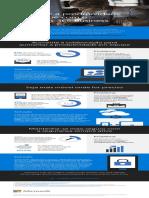infográfico Microsoft 365
