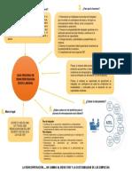 FICHA GRSL PYMES WORD.pdf