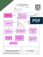 diagrama de flujo transposicion bencilica