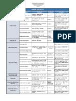directorio-medico-celaya-redica-2020-ug-ugto