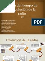 Línea del tiempo de la evolución de la.pptx