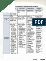 Rúbrica para el trabajo colaborativo.pdf