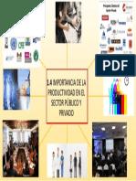 1.4 IMPORTANCIA DE LA PRODUCTIVIDAD EN EL SEC..pptx