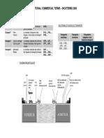 incoterm.pdf