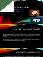 Proceso de la sucesión testamentaria e intestamentaría