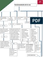 Teorias de la voz.pdf