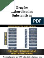 ORAÇÃO SUBORDINADA SUBSTANTIVA.pptx