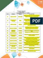 Listado 24  variables Seleccionadas  Prospectiva Estratégica