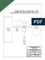 2.- PLANO DE SISTEMA DE U.B,S PACUCHA
