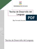 resumen Teorias de Desarrollo del Lenguaje