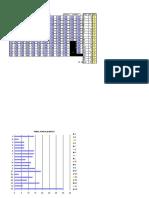 Copia de Test 16 PF-5 Planilla de Corrección y Baremos (5) - copia (1) EJEMPLO
