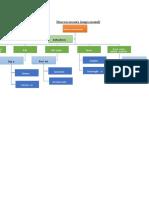 macro economia mapa conceptual.docx