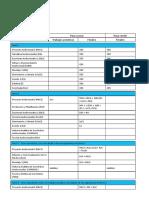 correlatividades_DIS-nuevo.pdf