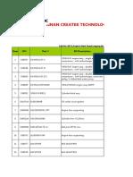 Createk Price list