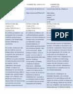 TAREA 4 DE CONFLICTOS.docx