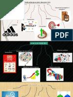 Mapas mentales mercadoctenia