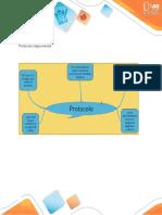 protocolo mapa mental