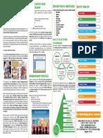 1A IndiaSe Media Readership Profile.pdf