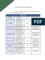 Resposta Caso prático - ADE.pdf