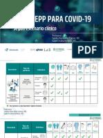 EPP por escenario clinico udea