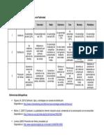 Cuadro comparativo - Medios de Publicidad.pdf