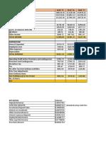 PNB valuation.xlsx