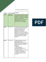 RV Plan de Accion Aseo Servicios y Ptos Aseo Florencia (2)