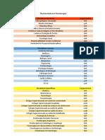 19_Bacharelado em Fisioterapia.pdf