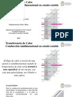4 TDC por Conducción PARED PLANA (1)
