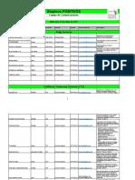 Empleos disponibles - 20 de mayo de 2020