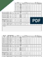 Motor Report Rig 221-Nov2005
