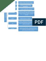 API 01 Asuntos de Gobierno