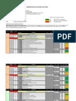 AA1_5 Plantilla_ISO27002_Gimsaber