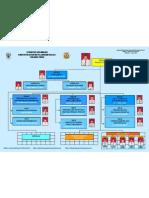Stuktural Organisasi KKP Kelas 1 Tanjung Priok Tahun 2011
