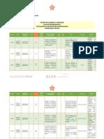 Plan de mejoramiento NI virtual (1)