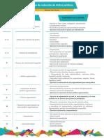 taller-de-redaccion-de-textos-juridicos-nivel-1.pdf