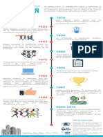 Infografía-evolución RSE