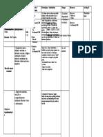 Planificação-aula-orff3-tex