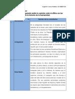 CUEVAS - ENGELS - 1B - La etica en diversas etapas de la humanidad.