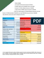 TALLER ESTADOS FINANCIEROS