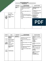 Rancangan Pelajaran Tahunan PSK Tingkatan 2 2011