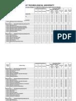 BE Sem III Exam Scheme & Subject Code