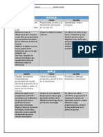 Filosofia organizacional de 5 empresas.docx