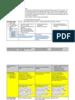 luke kauffeld - 6 step problem solving   pros and cons