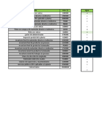 estado de costos-analisis de sensibilidad-vpn-tir