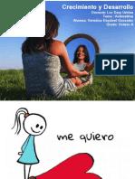 EL AUTOESTIMA PARTE INVESTIGATIVA