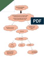 aportes de la fifiologia  A LA PSICOLOGIA